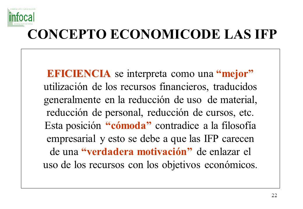CONCEPTO ECONOMICODE LAS IFP