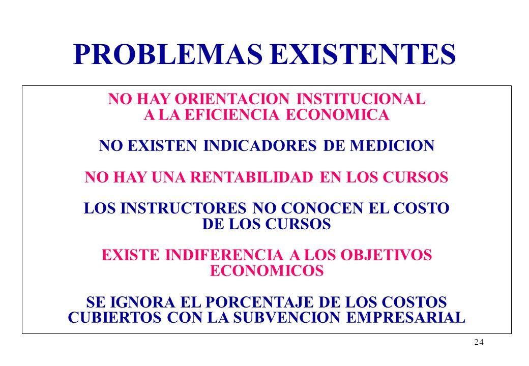 PROBLEMAS EXISTENTES NO HAY ORIENTACION INSTITUCIONAL