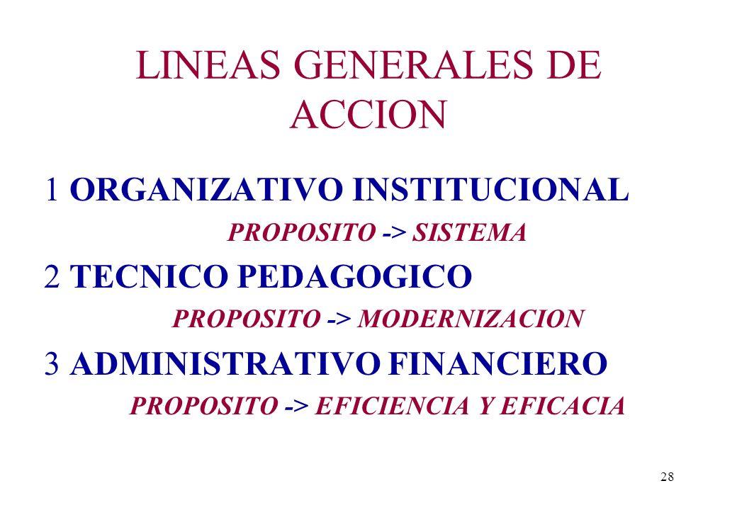 LINEAS GENERALES DE ACCION