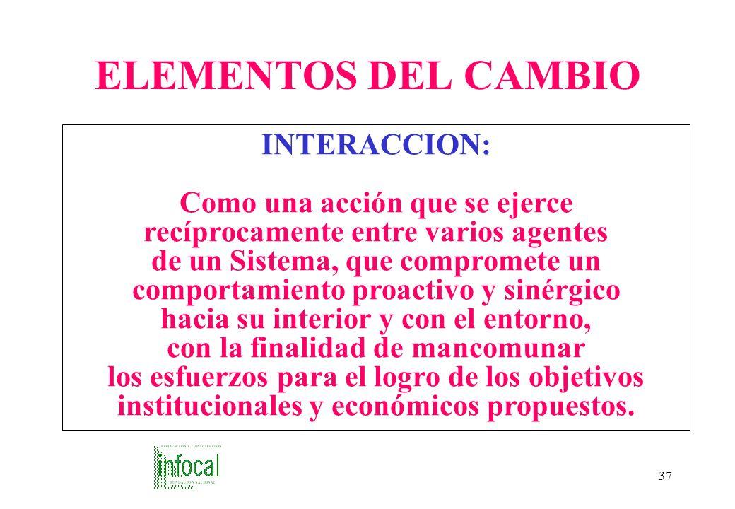 ELEMENTOS DEL CAMBIO INTERACCION: Como una acción que se ejerce