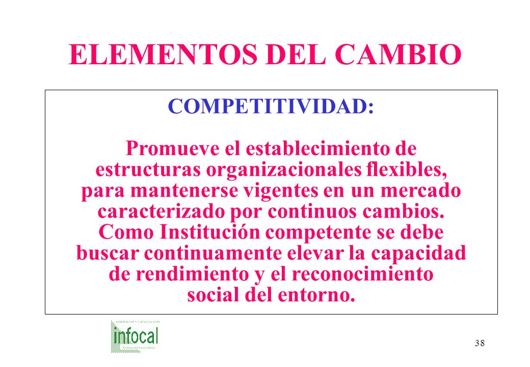 ELEMENTOS DEL CAMBIO COMPETITIVIDAD: Promueve el establecimiento de