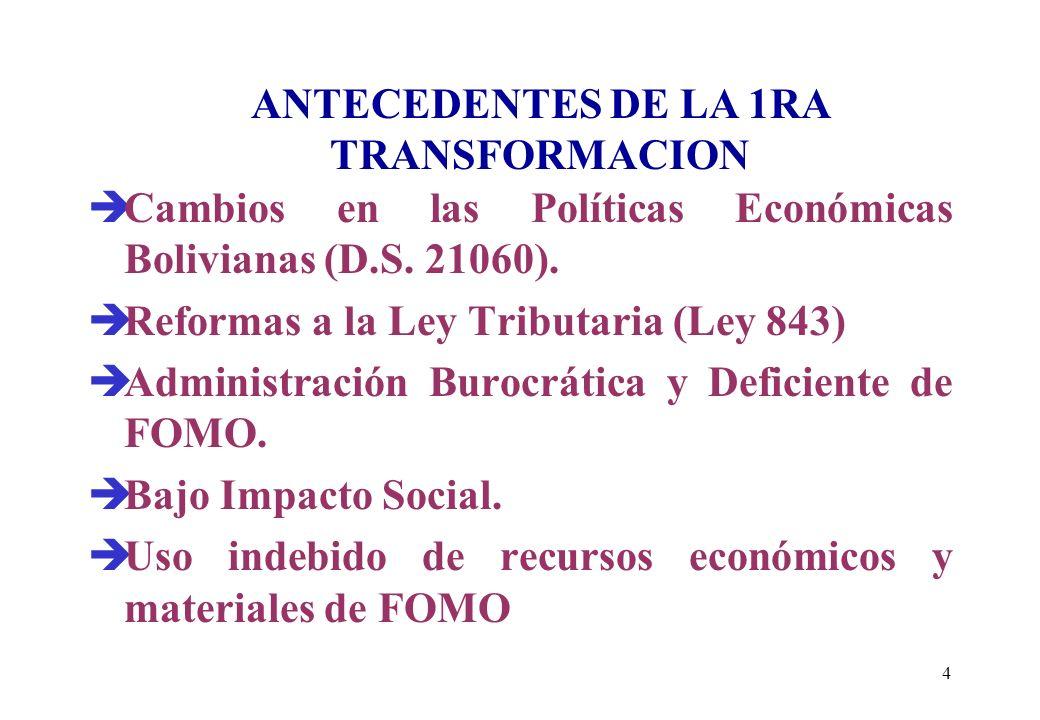 ANTECEDENTES DE LA 1RA TRANSFORMACION