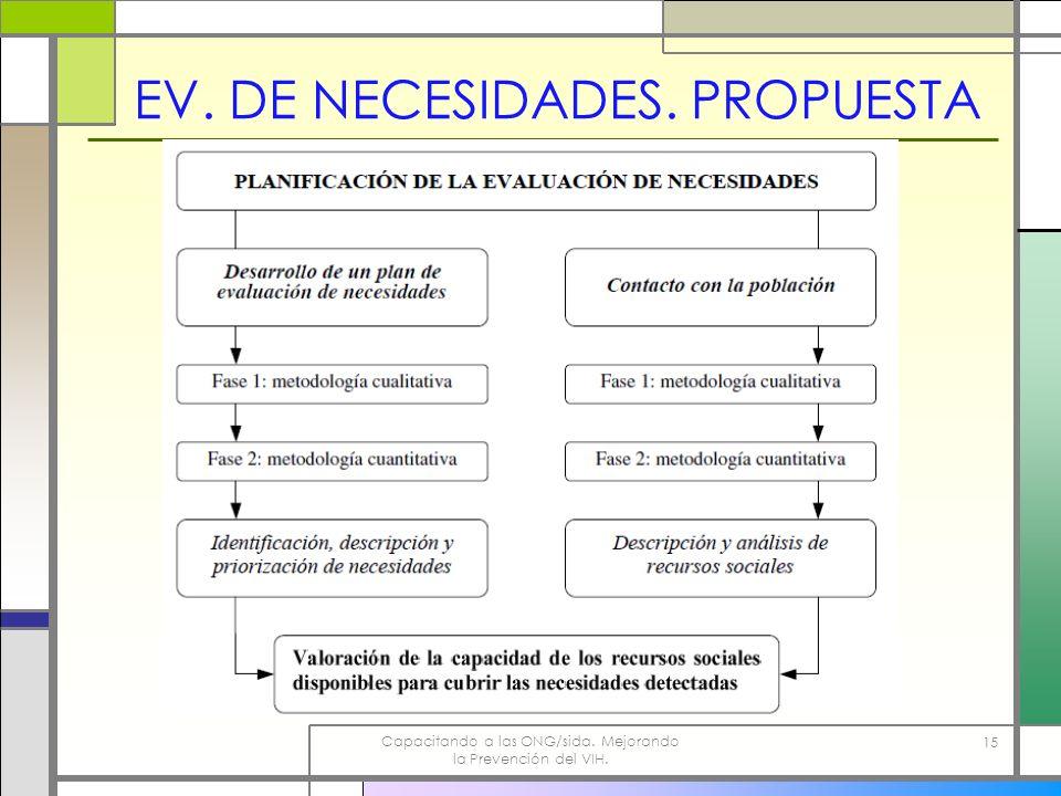 EV. DE NECESIDADES. PROPUESTA