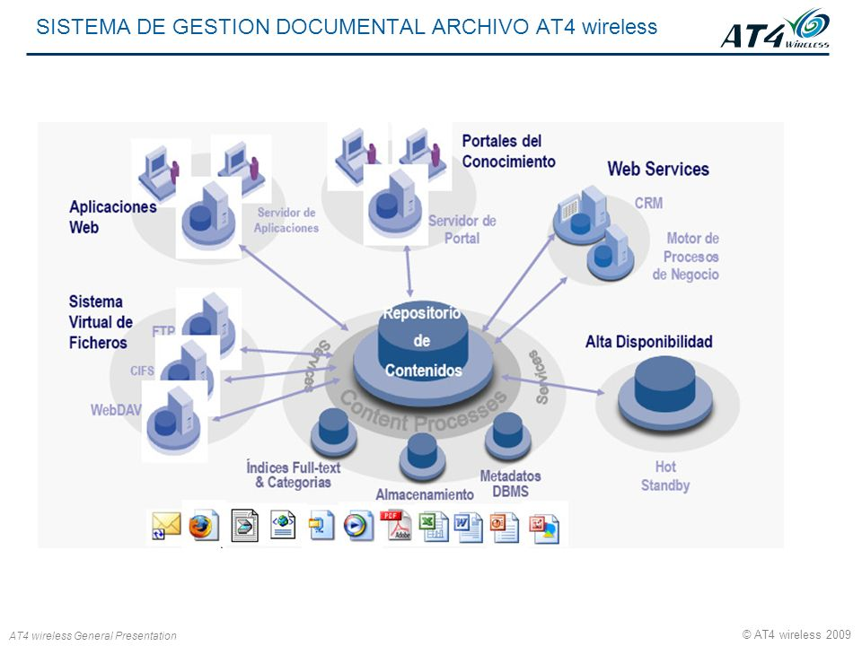 SISTEMA DE GESTION DOCUMENTAL ARCHIVO AT4 wireless