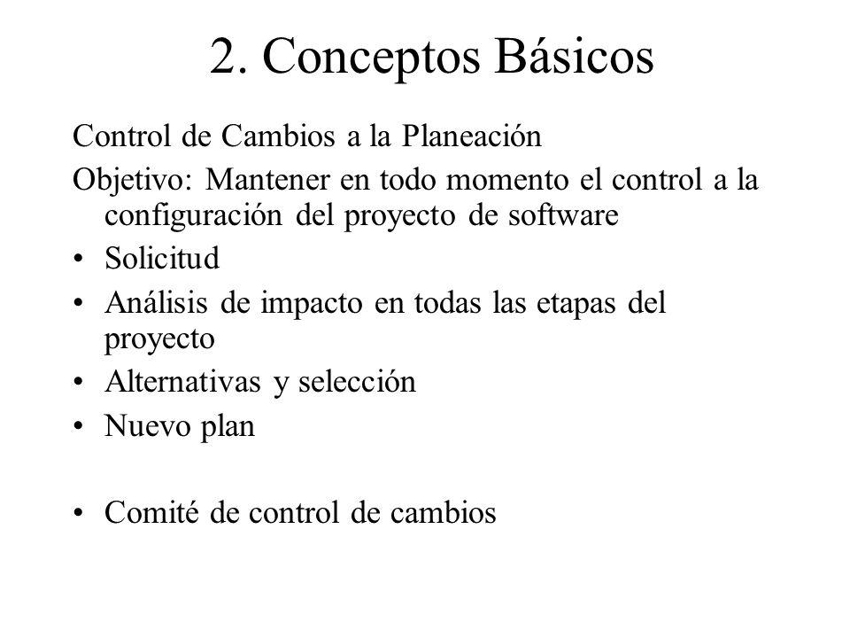 2. Conceptos Básicos Control de Cambios a la Planeación