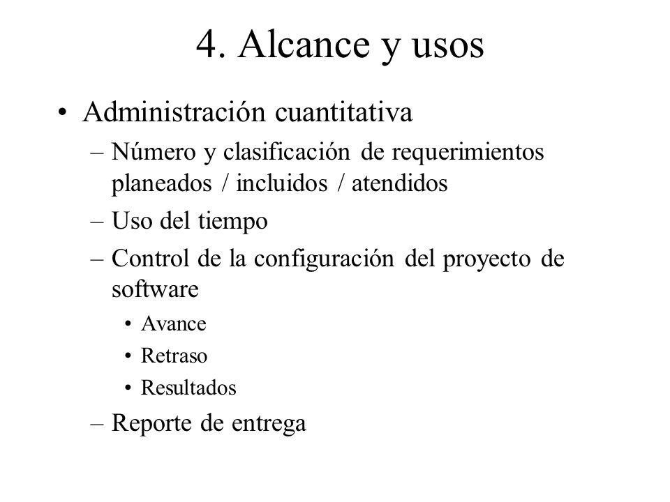 4. Alcance y usos Administración cuantitativa