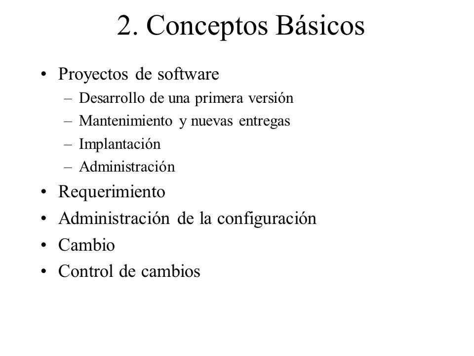 2. Conceptos Básicos Proyectos de software Requerimiento
