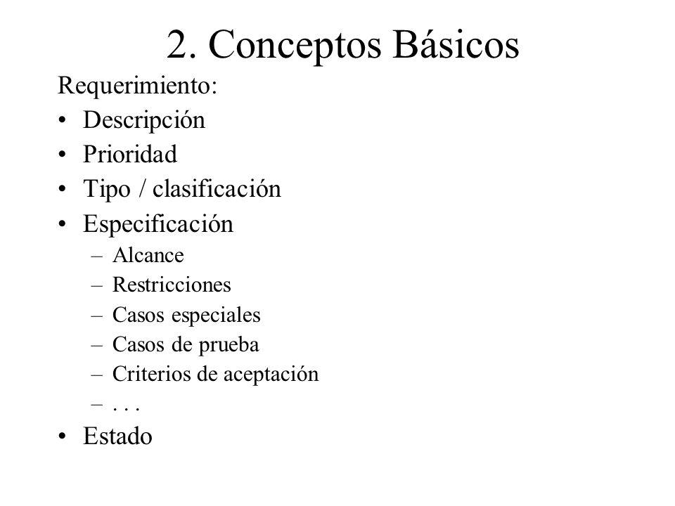 2. Conceptos Básicos Requerimiento: Descripción Prioridad