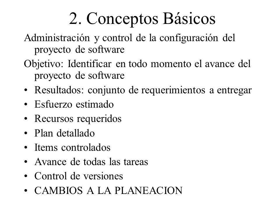 2. Conceptos Básicos Administración y control de la configuración del proyecto de software.