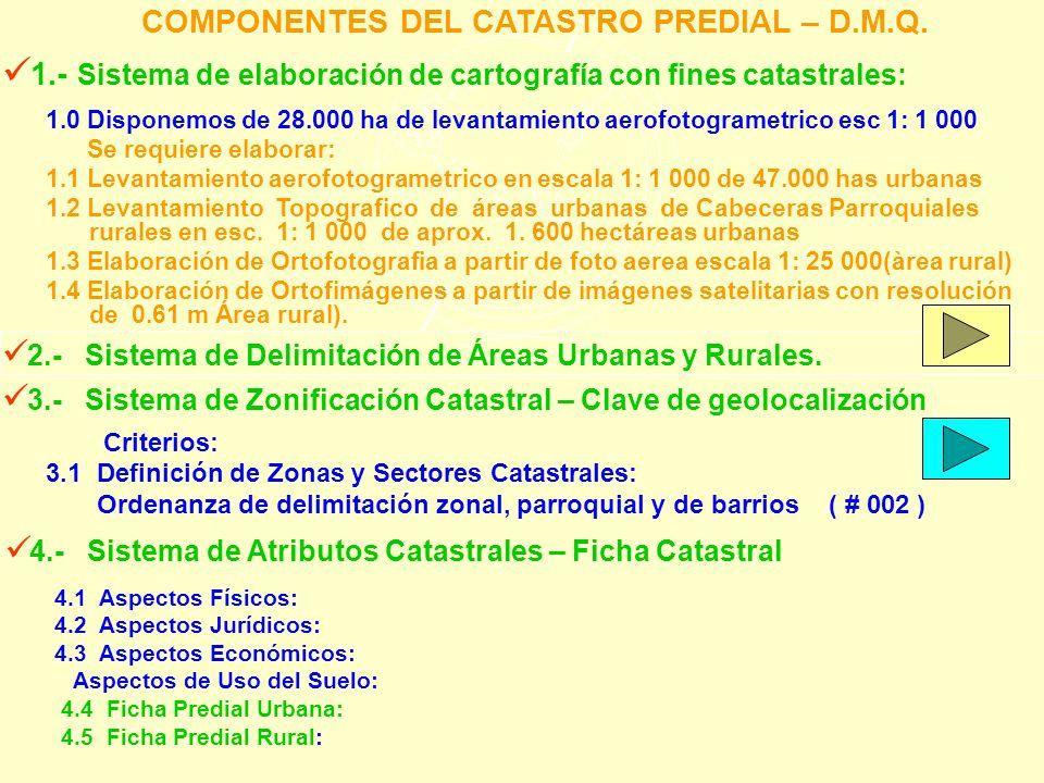 COMPONENTES DEL CATASTRO PREDIAL – D.M.Q.