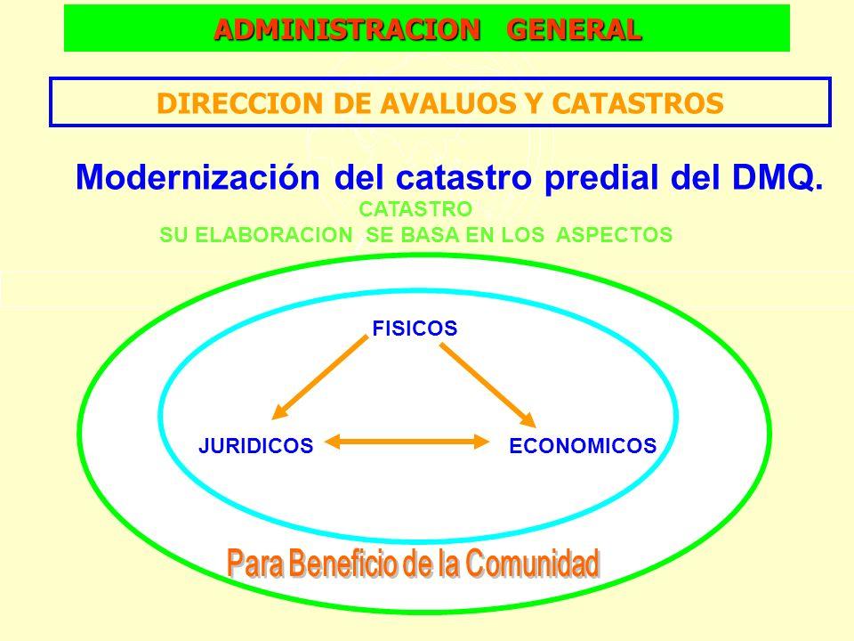 Modernización del catastro predial del DMQ.