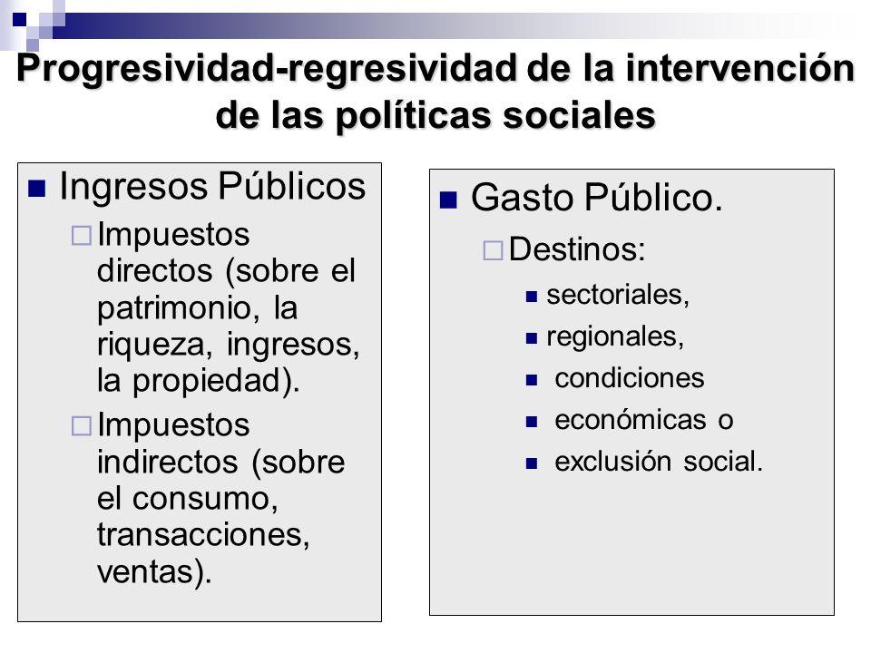 Progresividad-regresividad de la intervención de las políticas sociales