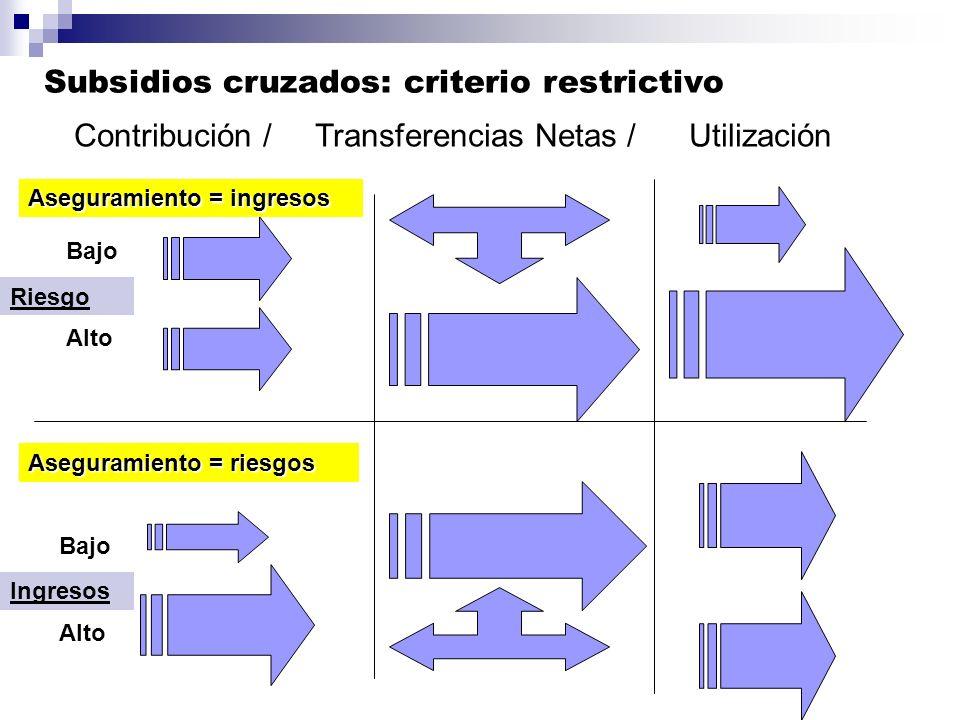 Subsidios cruzados: criterio restrictivo