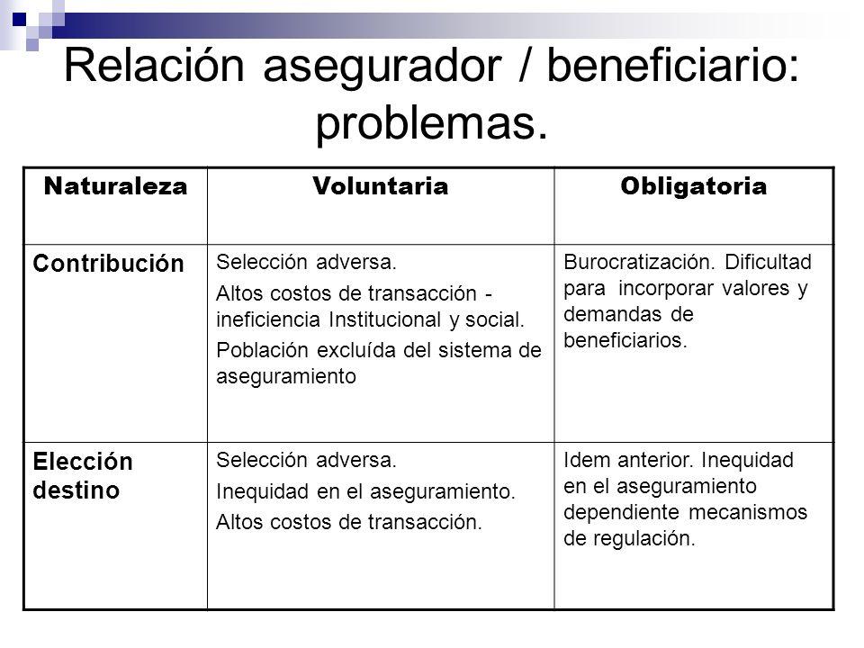 Relación asegurador / beneficiario: problemas.