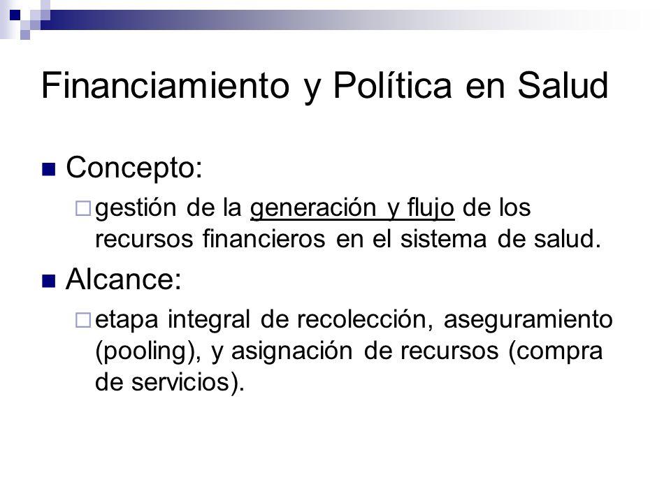 Financiamiento y Política en Salud
