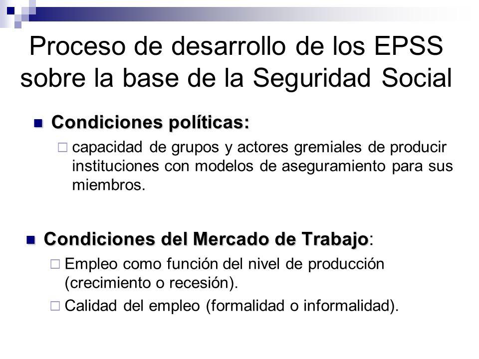 Proceso de desarrollo de los EPSS sobre la base de la Seguridad Social