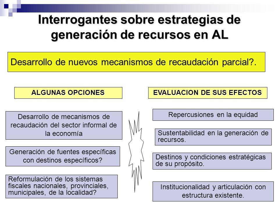 Interrogantes sobre estrategias de generación de recursos en AL