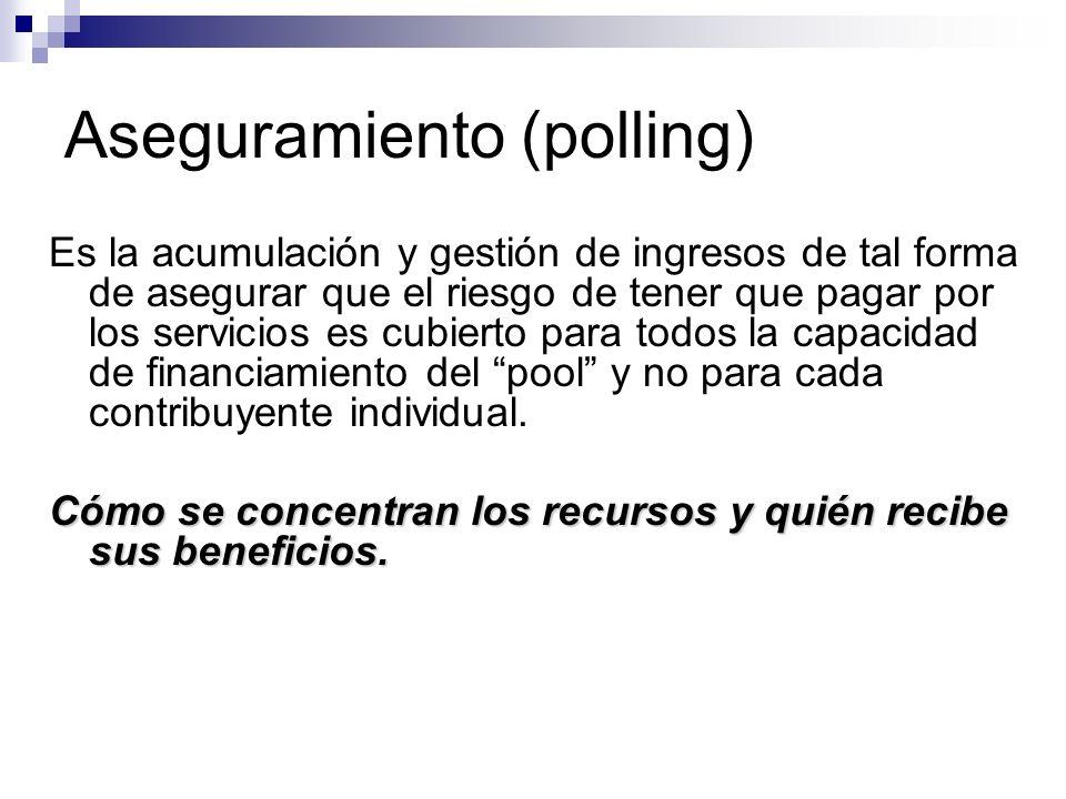 Aseguramiento (polling)