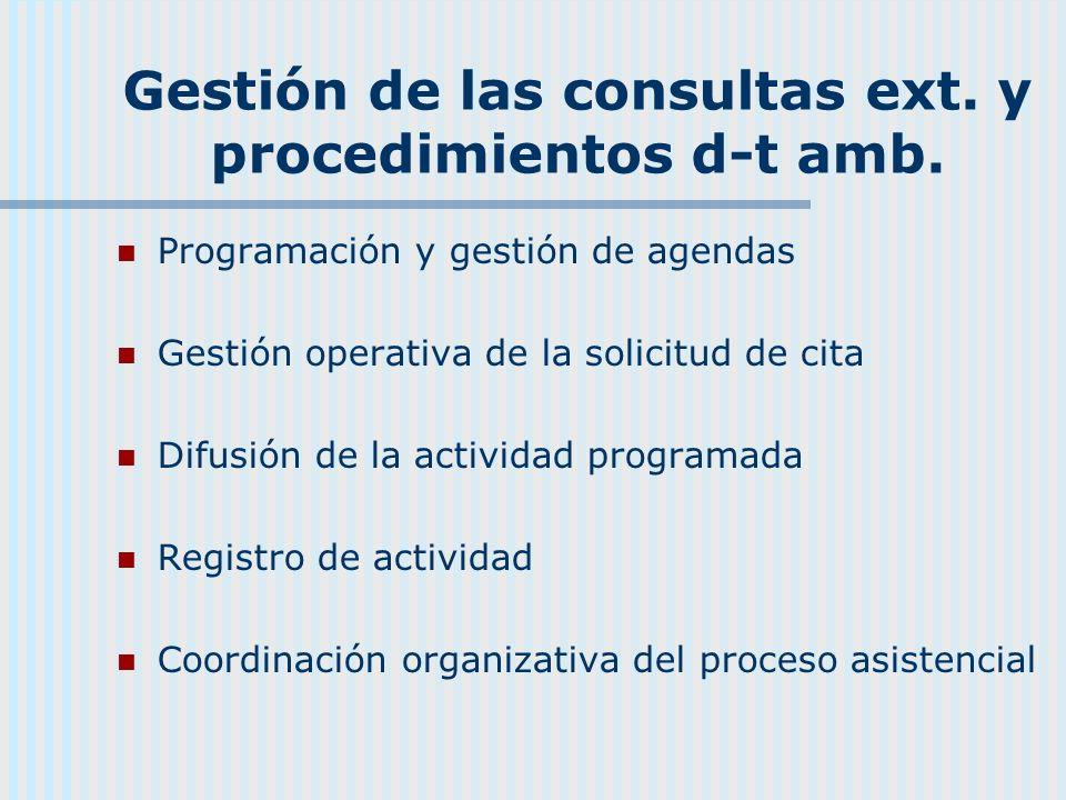 Gestión de las consultas ext. y procedimientos d-t amb.