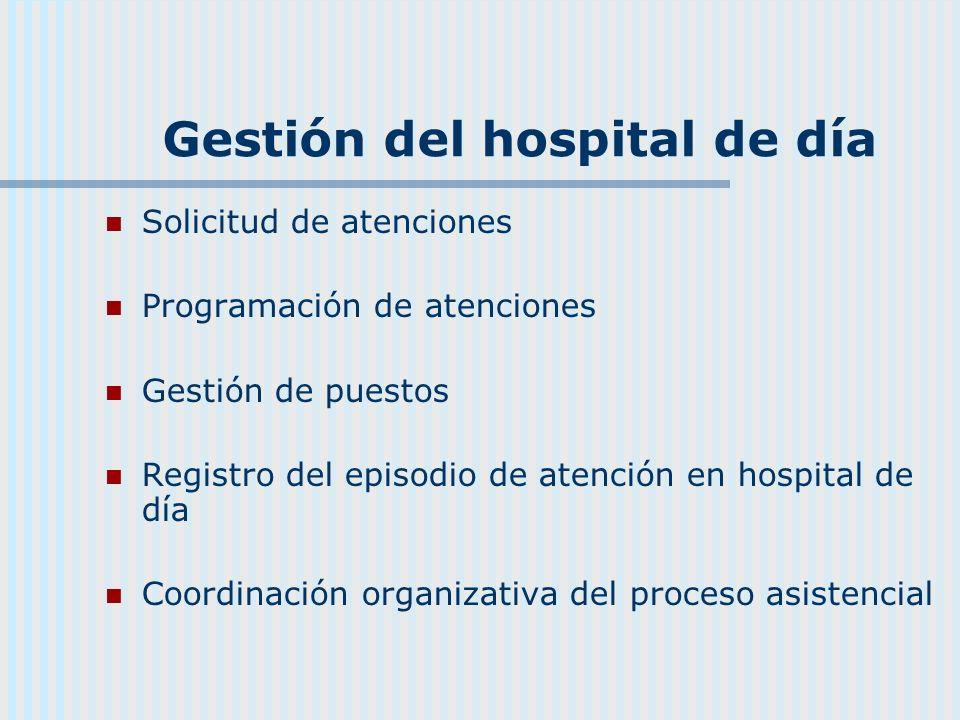Gestión del hospital de día