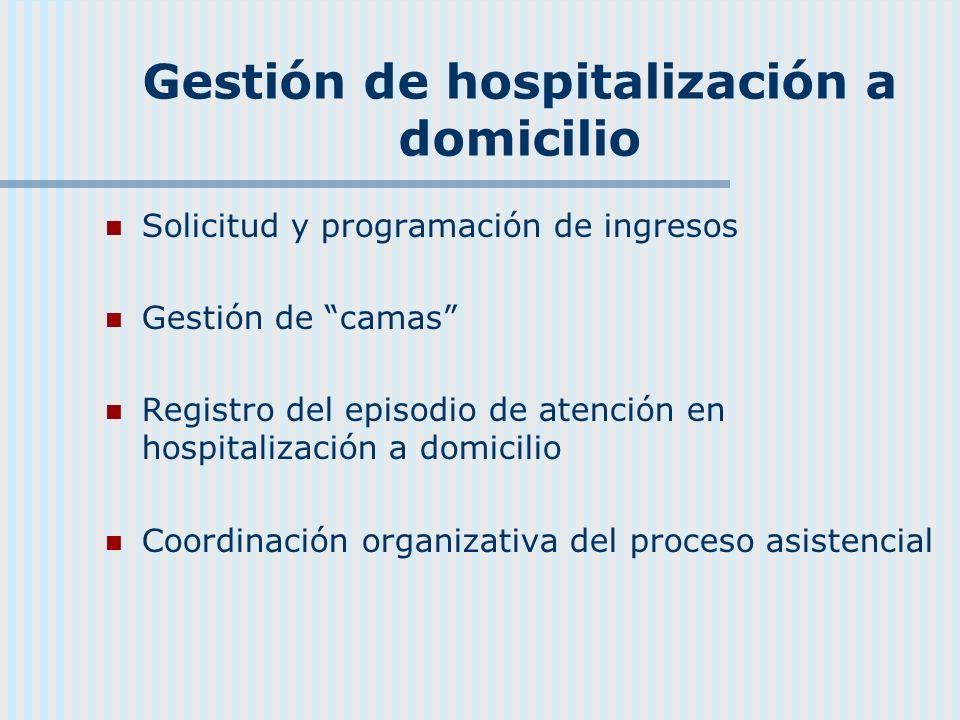 Gestión de hospitalización a domicilio