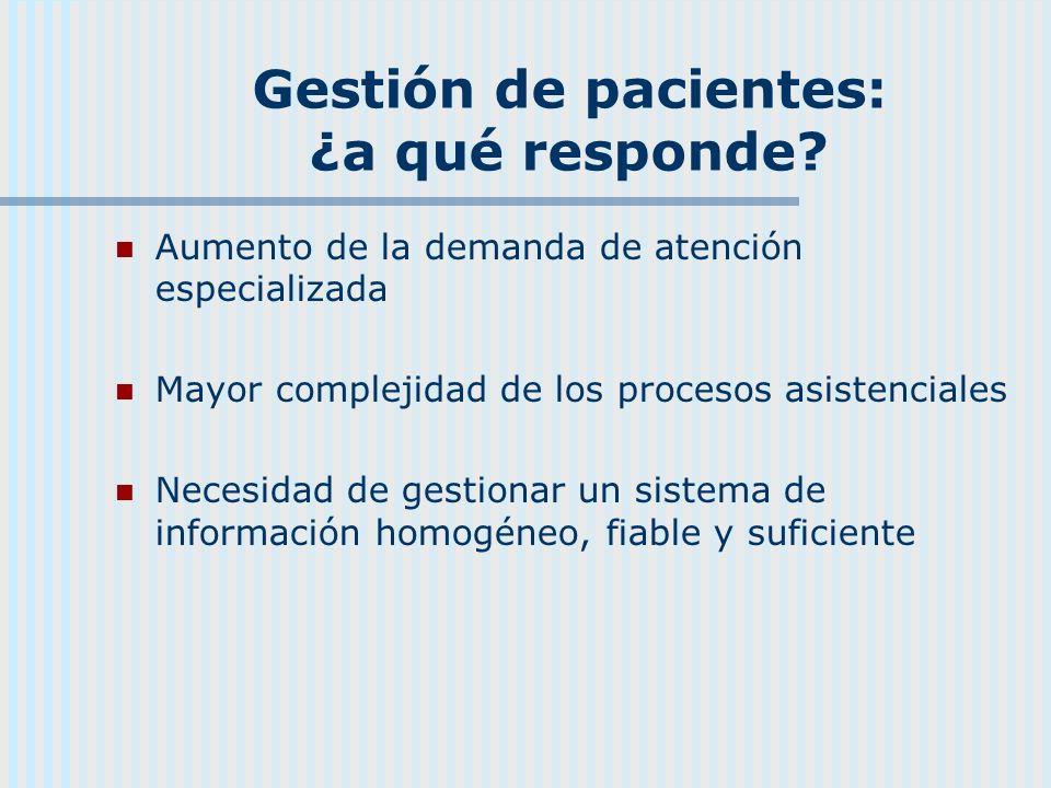 Gestión de pacientes: ¿a qué responde