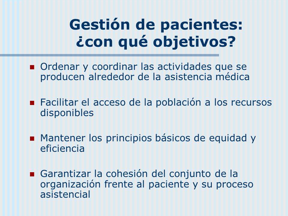 Gestión de pacientes: ¿con qué objetivos