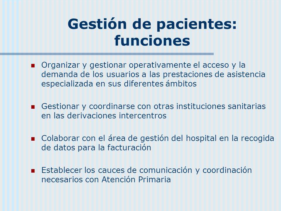 Gestión de pacientes: funciones