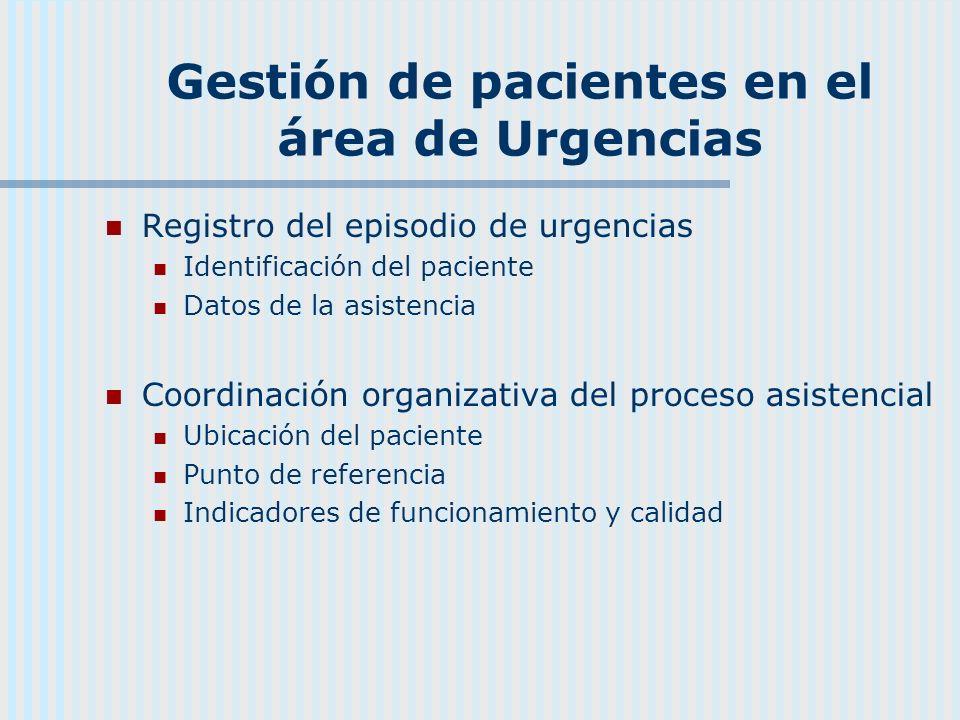 Gestión de pacientes en el área de Urgencias