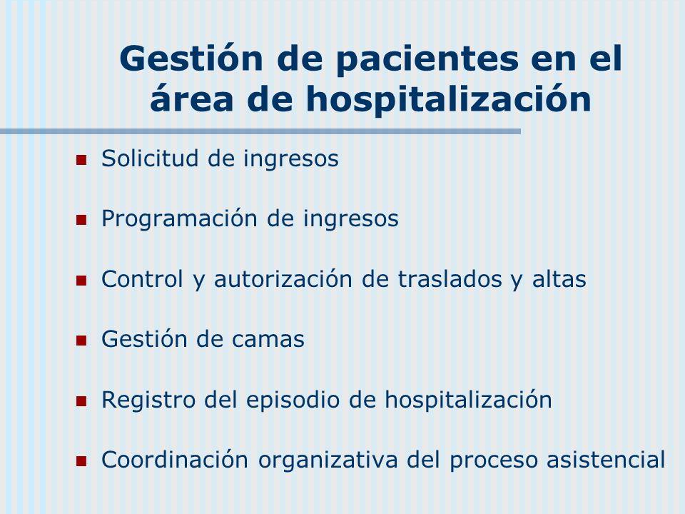 Gestión de pacientes en el área de hospitalización
