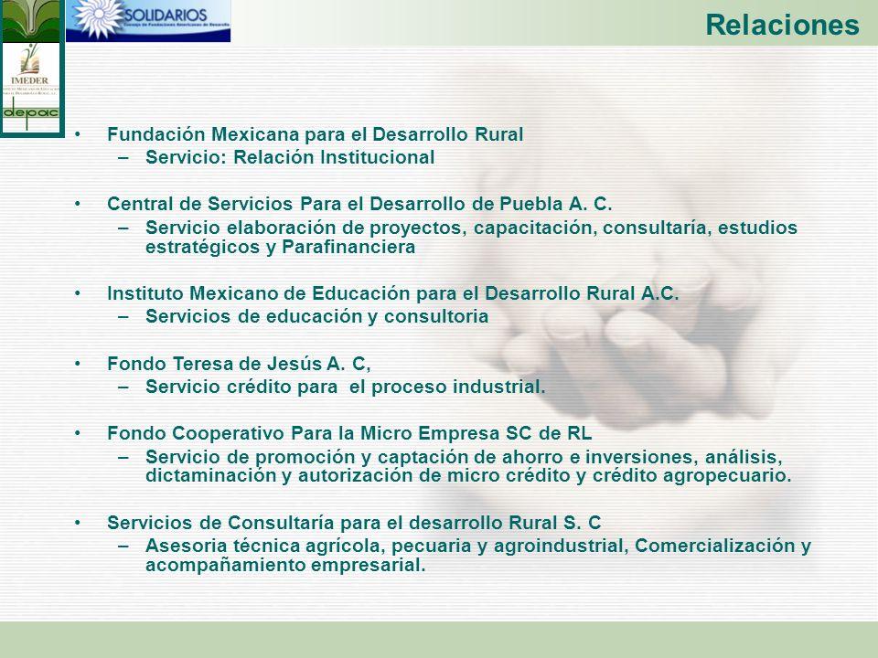 Relaciones Fundación Mexicana para el Desarrollo Rural