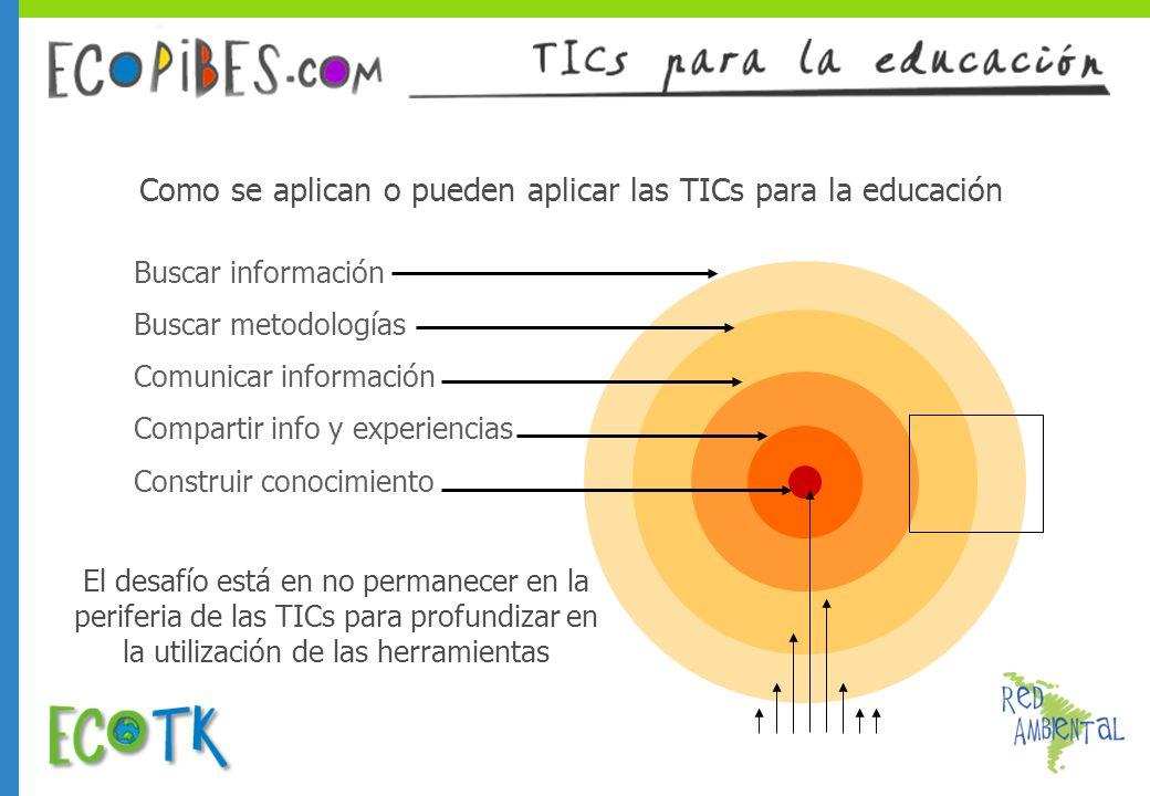 Como se aplican o pueden aplicar las TICs para la educación