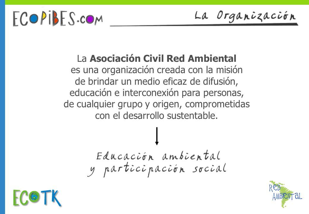 La Asociación Civil Red Ambiental