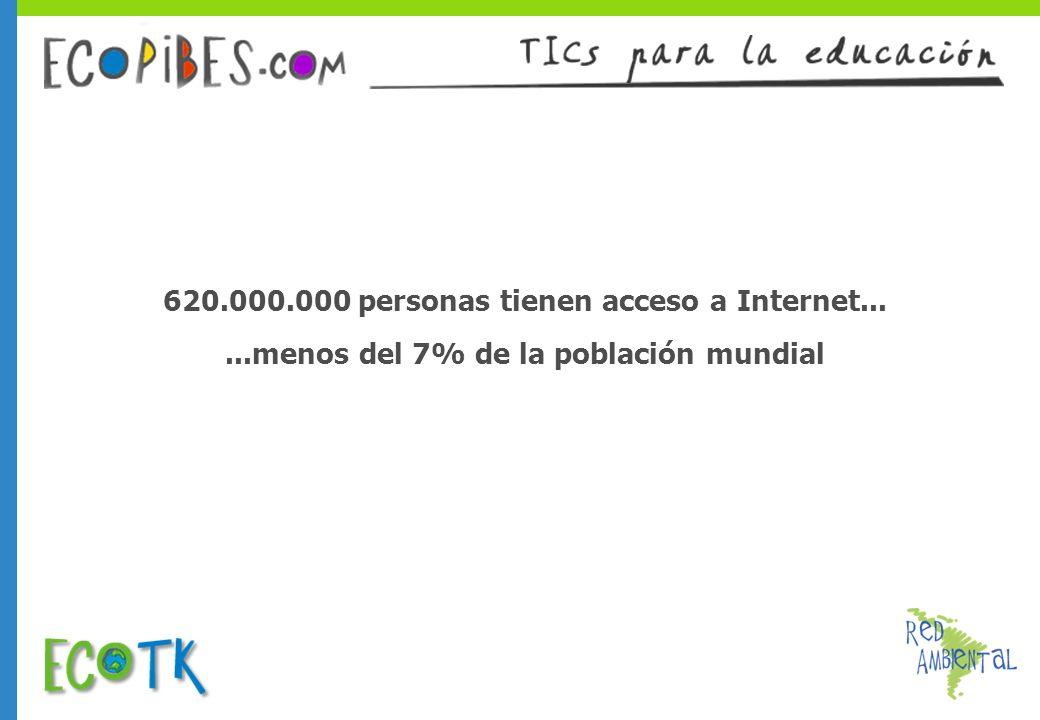 620.000.000 personas tienen acceso a Internet...