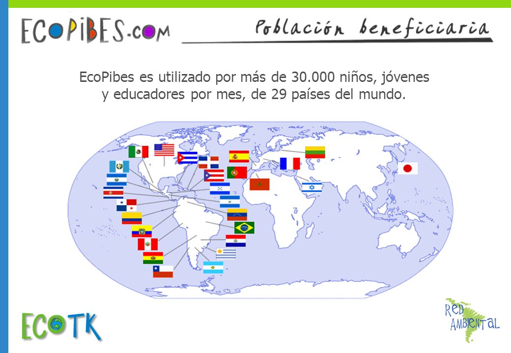 EcoPibes es utilizado por más de 30