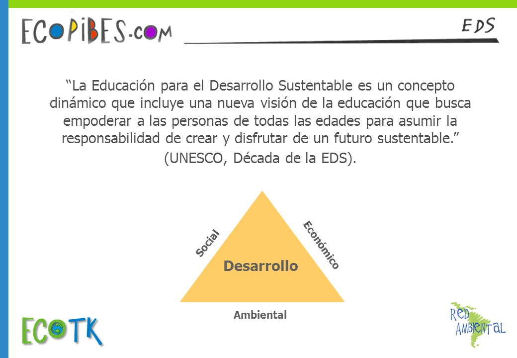 (UNESCO, Década de la EDS).