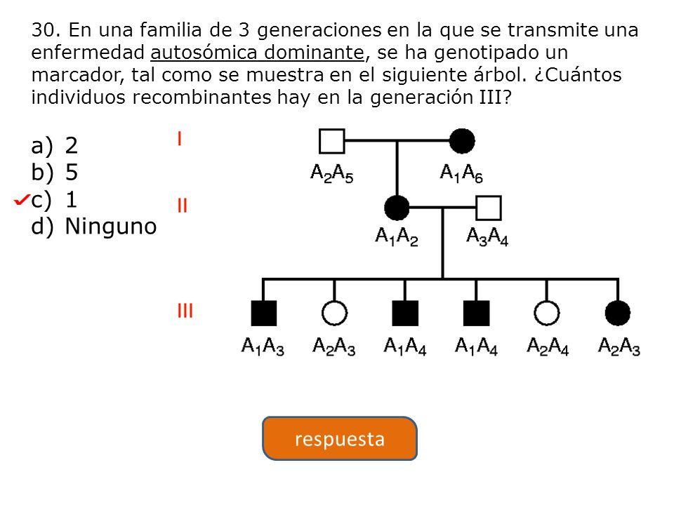 30. En una familia de 3 generaciones en la que se transmite una enfermedad autosómica dominante, se ha genotipado un marcador, tal como se muestra en el siguiente árbol. ¿Cuántos individuos recombinantes hay en la generación III
