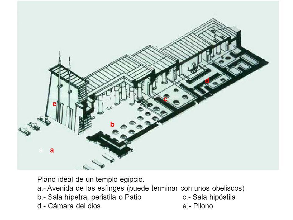 d c. e. b. a. a. Plano ideal de un templo egipcio. a.- Avenida de las esfinges (puede terminar con unos obeliscos)