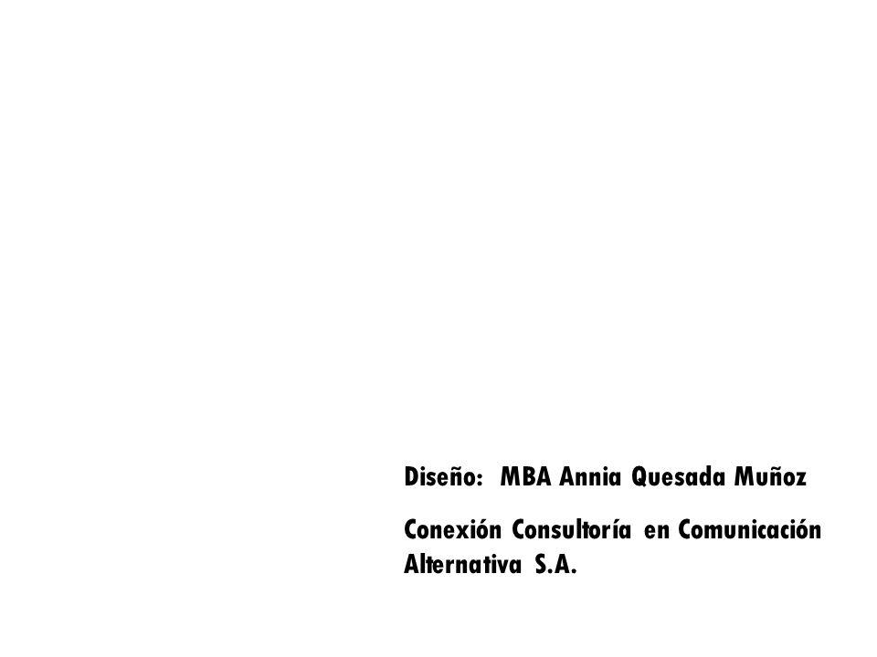 Diseño: MBA Annia Quesada Muñoz