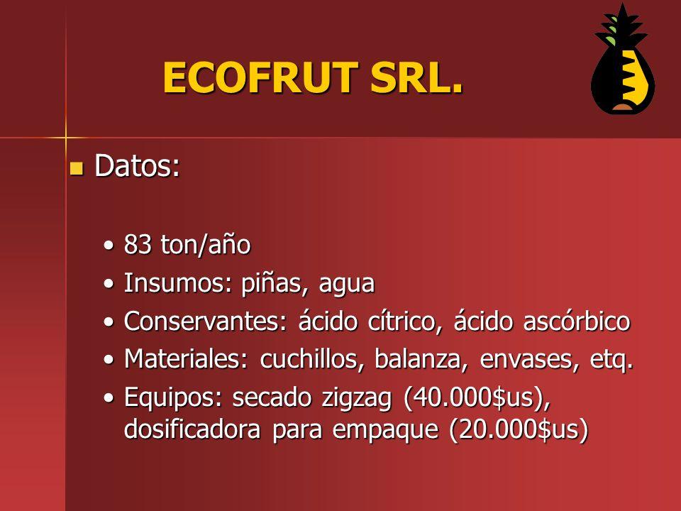 ECOFRUT SRL. Datos: 83 ton/año Insumos: piñas, agua