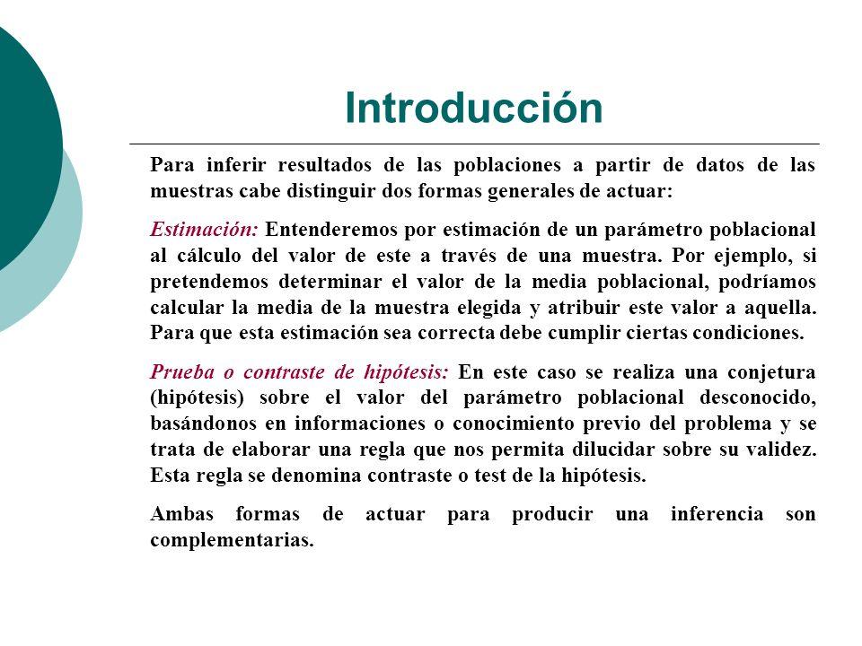 Introducción Para inferir resultados de las poblaciones a partir de datos de las muestras cabe distinguir dos formas generales de actuar:
