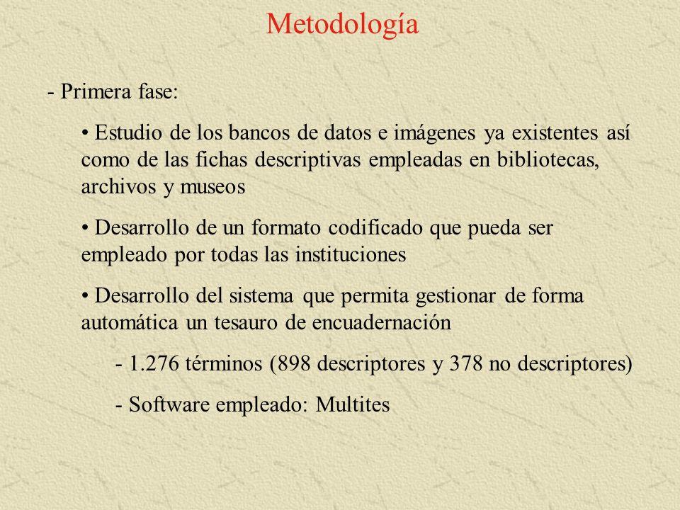 Metodología Primera fase: