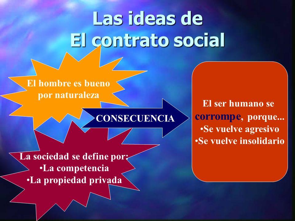 Las ideas de El contrato social
