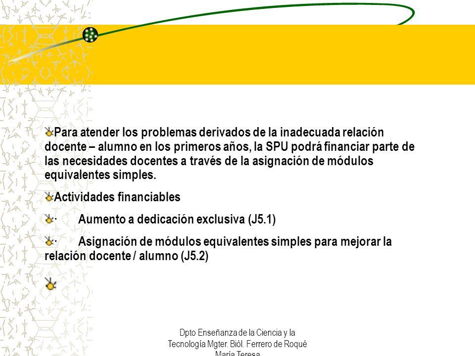 Actividades financiables · Aumento a dedicación exclusiva (J5.1)
