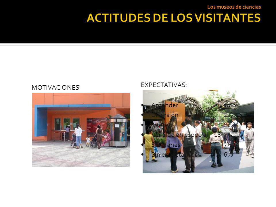 Los museos de ciencias ACTITUDES DE LOS VISITANTES