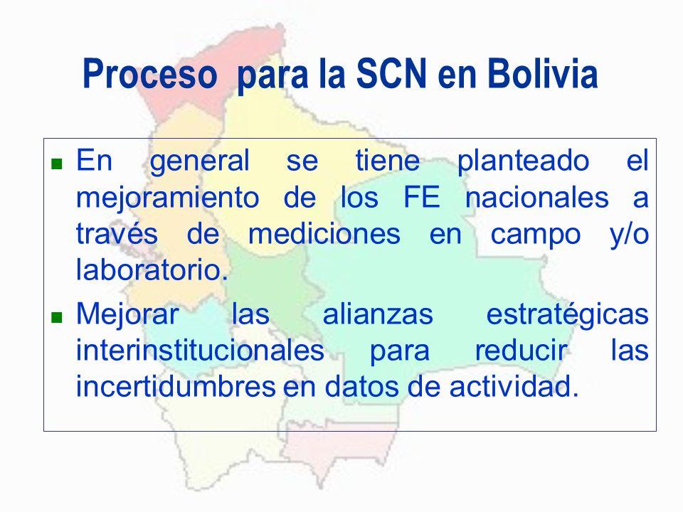 Proceso para la SCN en Bolivia