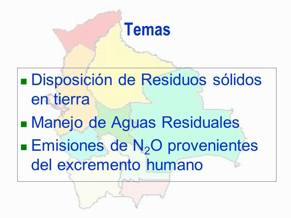 Temas Disposición de Residuos sólidos en tierra