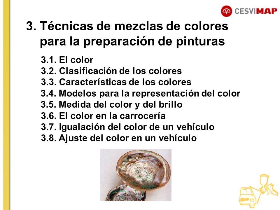3. Técnicas de mezclas de colores para la preparación de pinturas