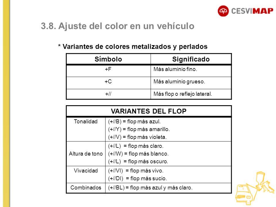 3.8. Ajuste del color en un vehículo