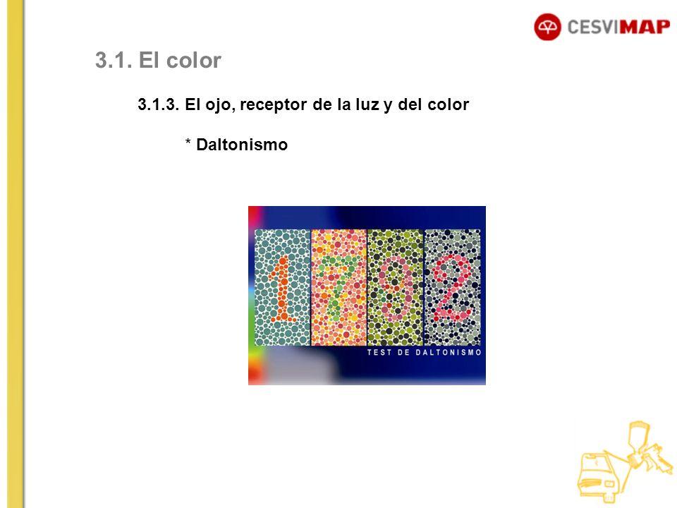 3.1. El color 3.1.3. El ojo, receptor de la luz y del color